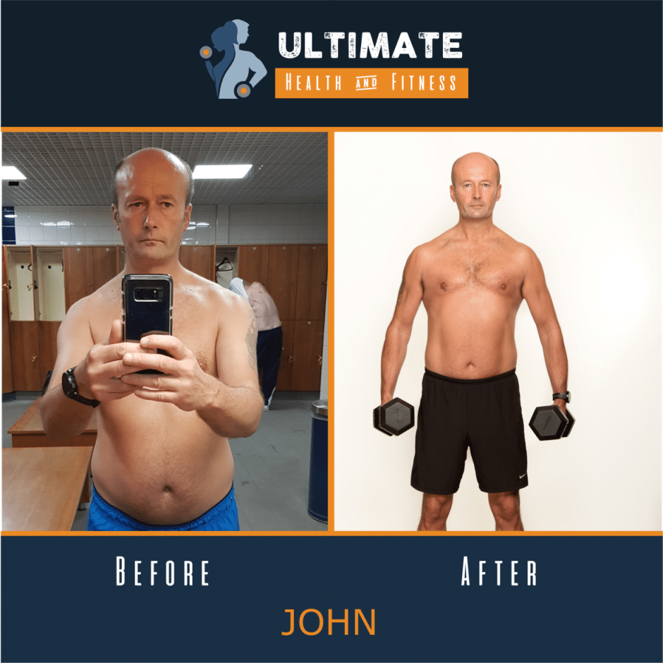 john before ans after