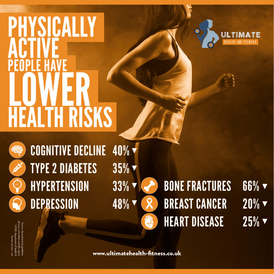 physically active lower health risks